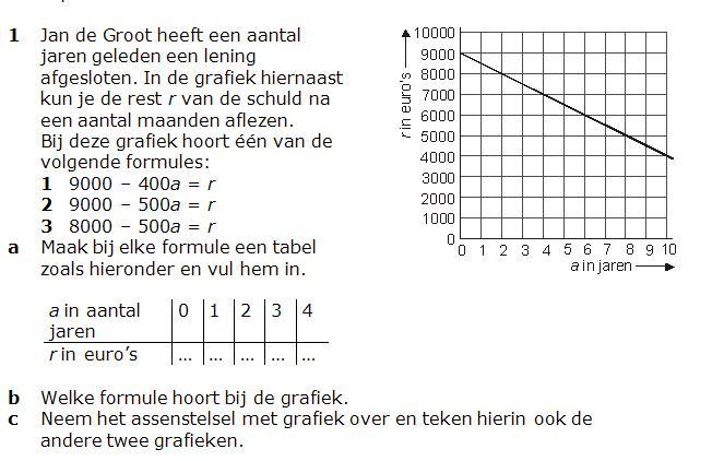 Wiskunde-werkbladen Met Antwoorden 9