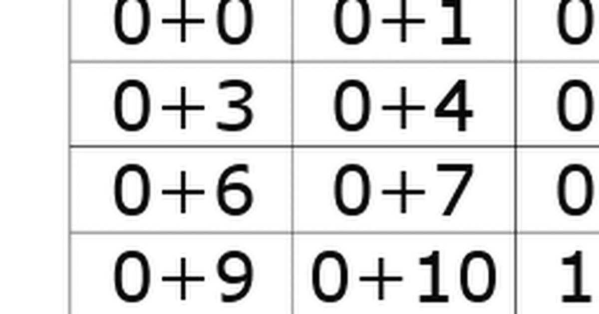 Wiskunde-werkbladen Met Antwoordsleutel 1