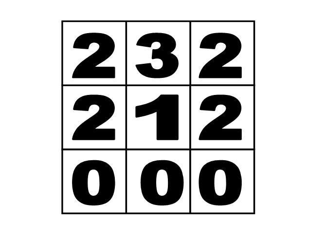Wiskunde-werkbladen Met Basis Tien Blokken 9