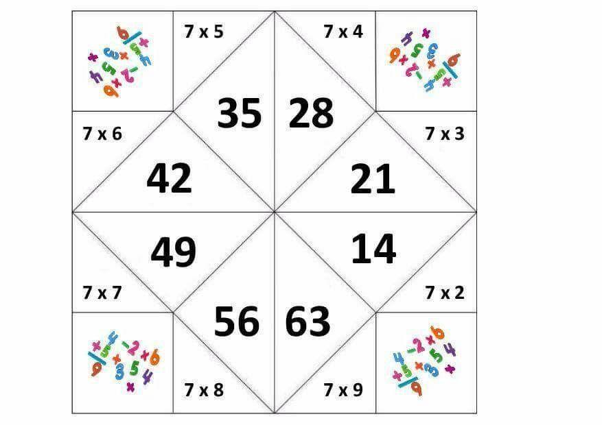 Wiskunde Werkbladen Nummers 3