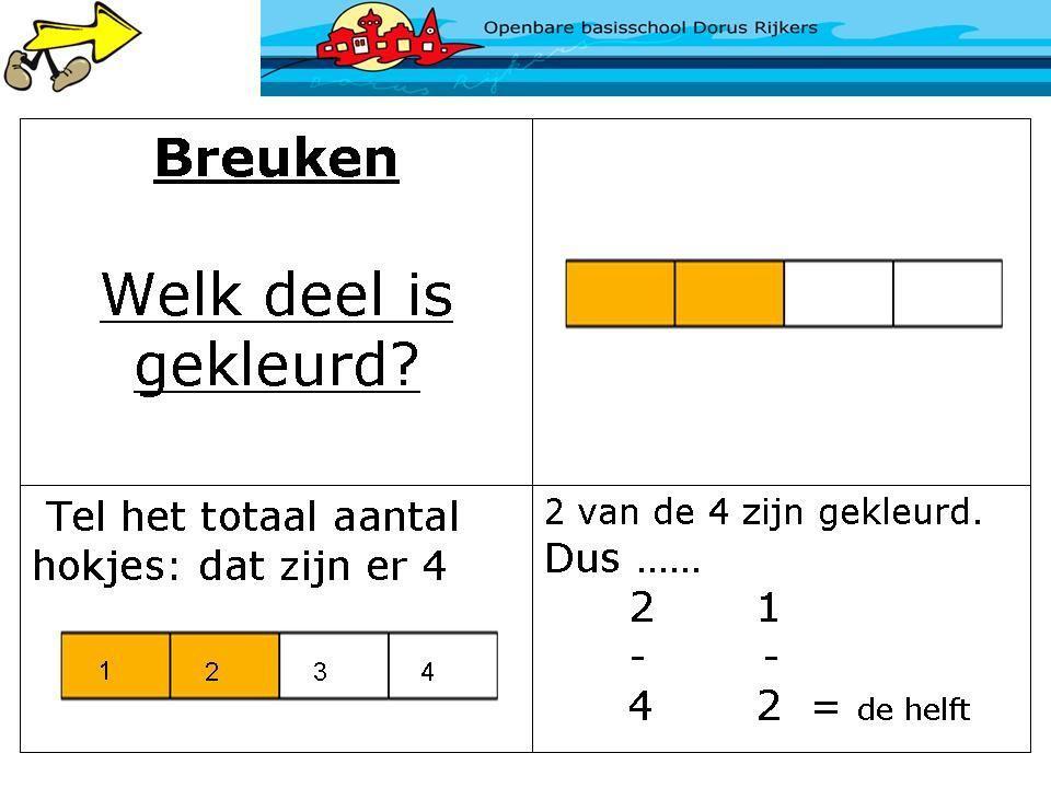Wiskunde-werkbladen Over Breuken 4