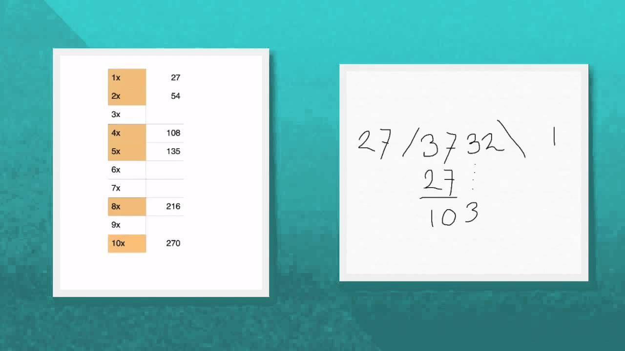 Wiskunde Werkbladen Staartdeling 1