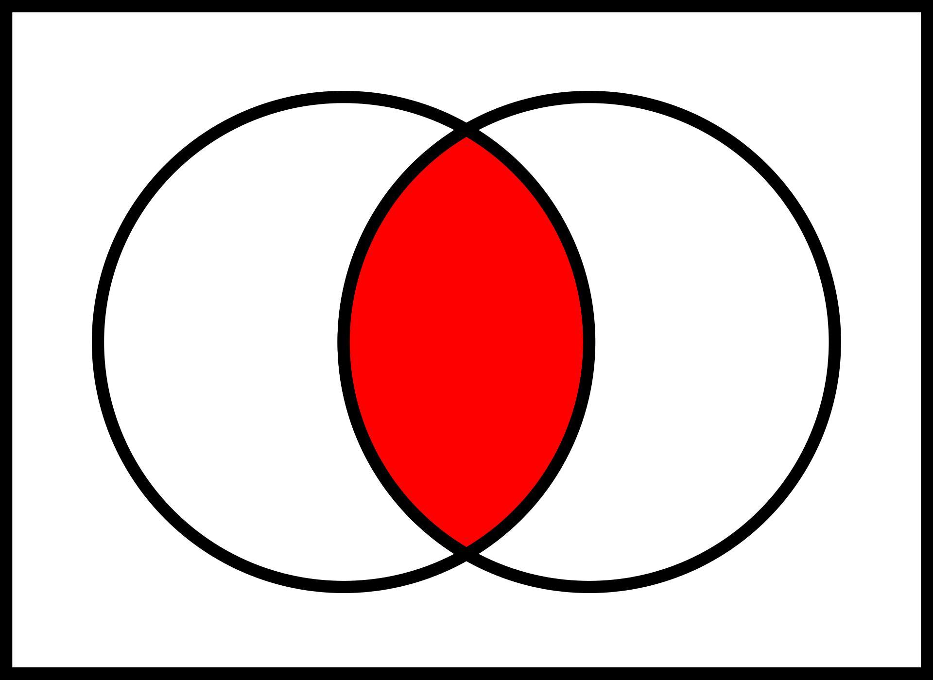 Wiskunde-werkbladen Venn-diagram Redactiesommen 4