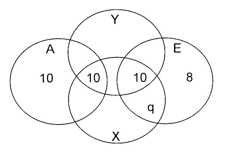 Wiskunde-werkbladen Venn-diagram Redactiesommen 8