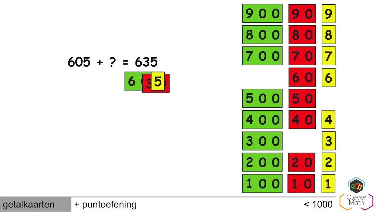 Wiskunde Werkbladen Vermenigvuldiging 3e Leerjaar 2