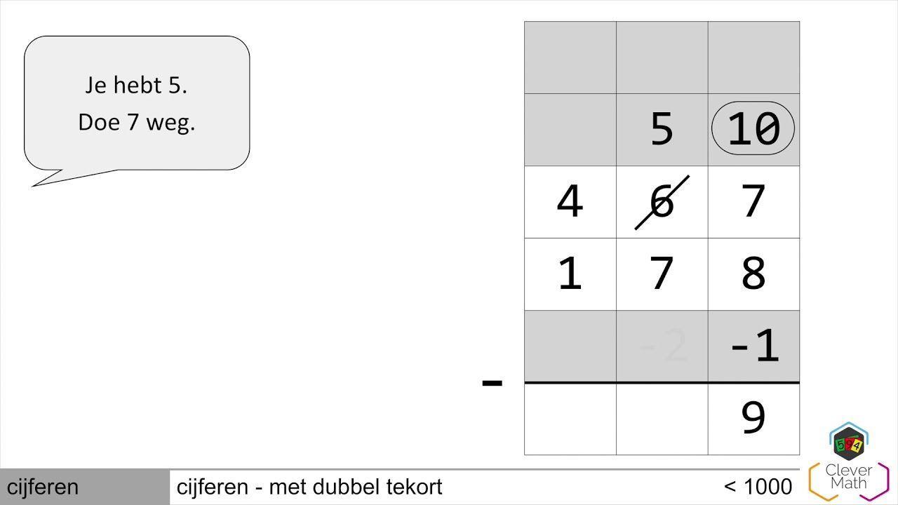 Wiskunde Werkbladen Vermenigvuldiging 3e Leerjaar 3