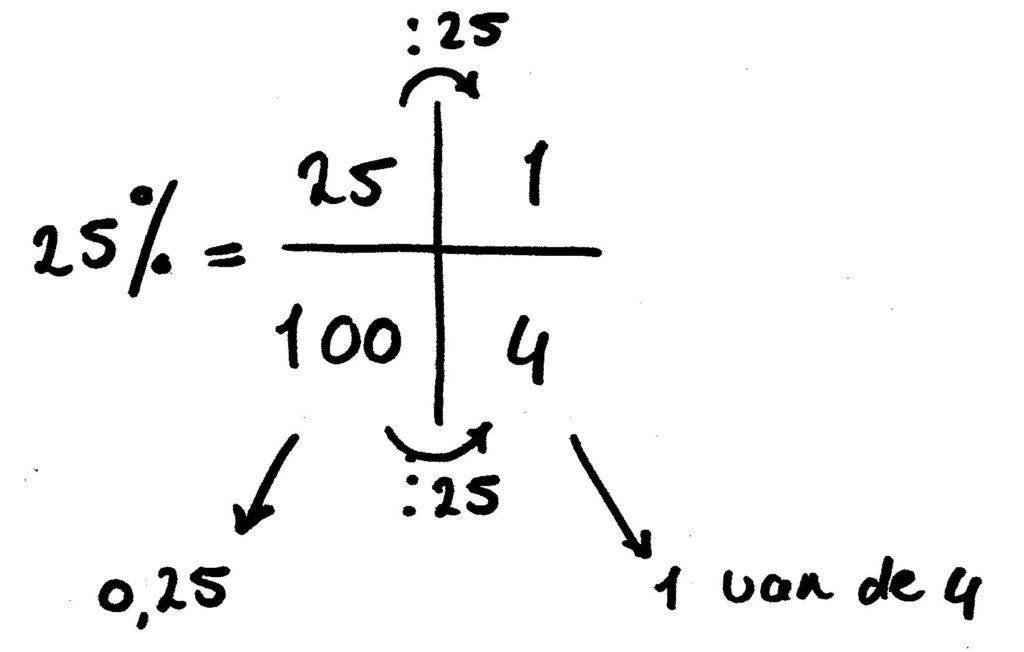 Wiskundige Werkbladen Kleinste Gemene Veelvoud 2