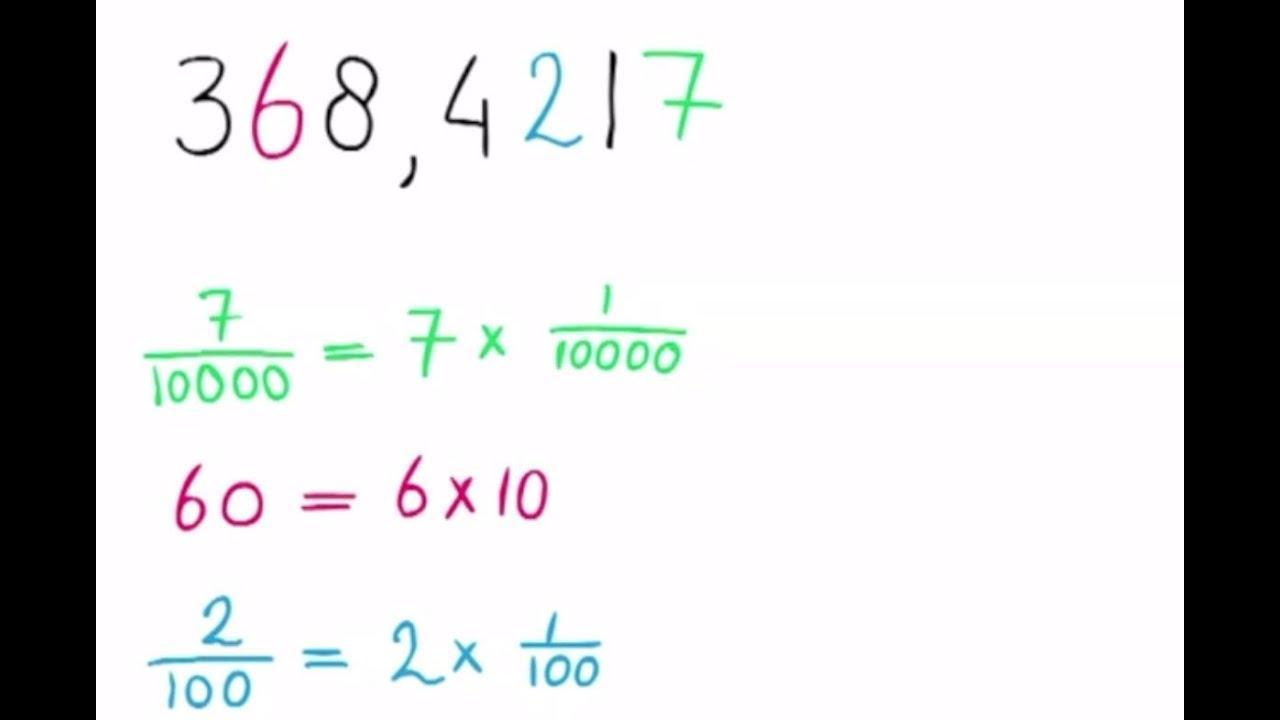 Wiskundige Werkbladen Over De Plaatswaarde 8