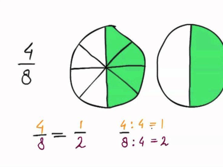 Algebra I Werkbladen Met Antwoorden 9