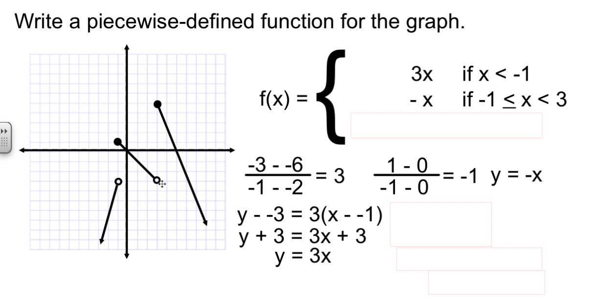 Algebra Ii-werkbladen 9