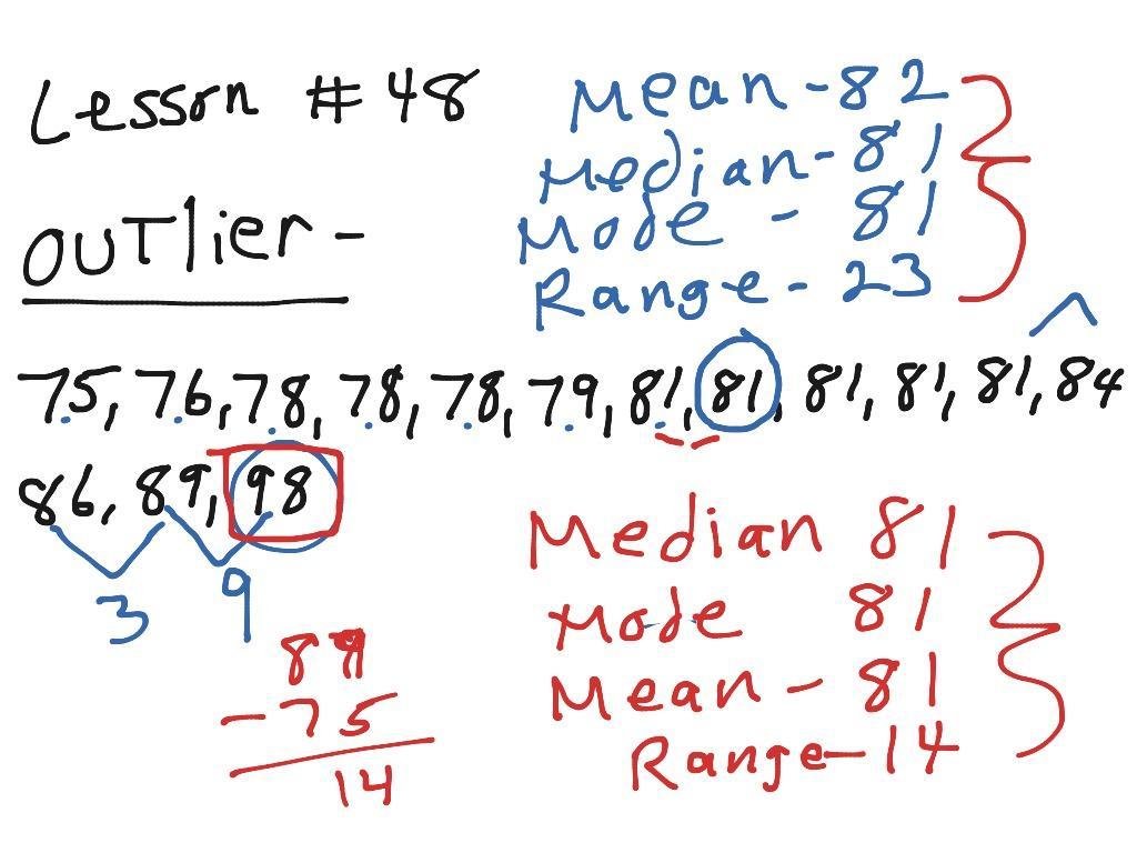 Algebra Introductie Werkbladen 5