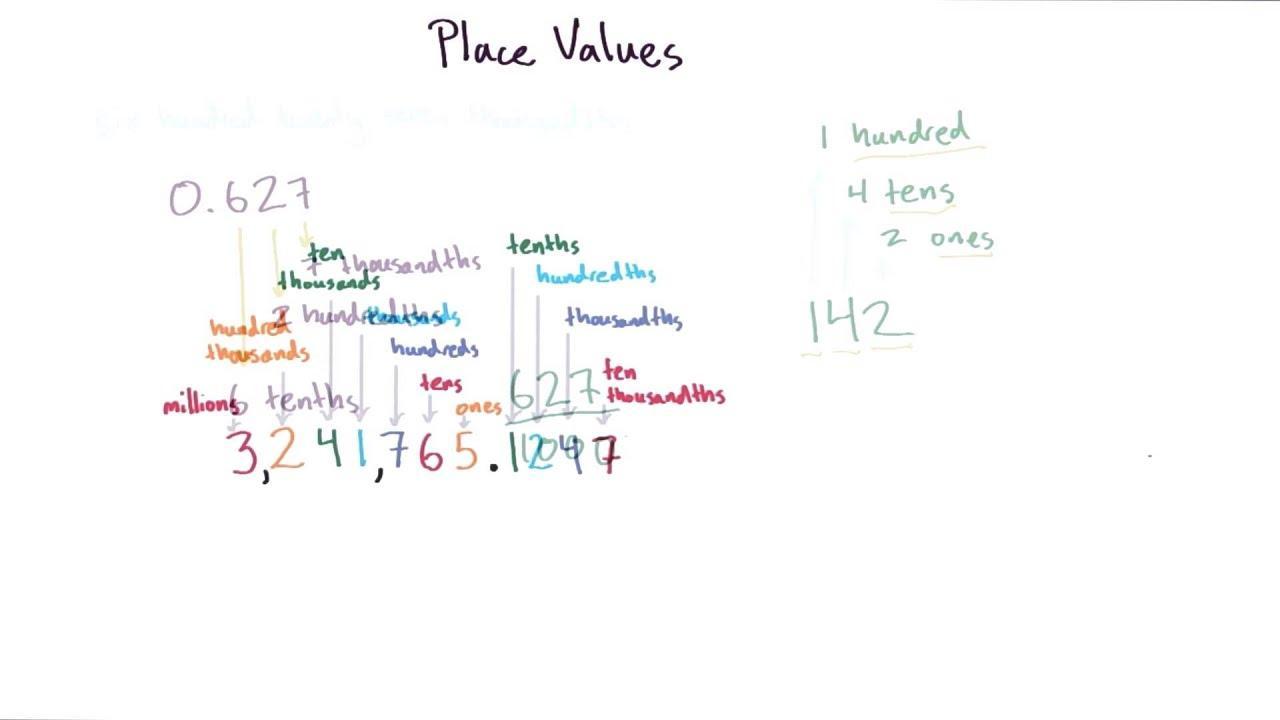 Algebra Introductie Werkbladen 7