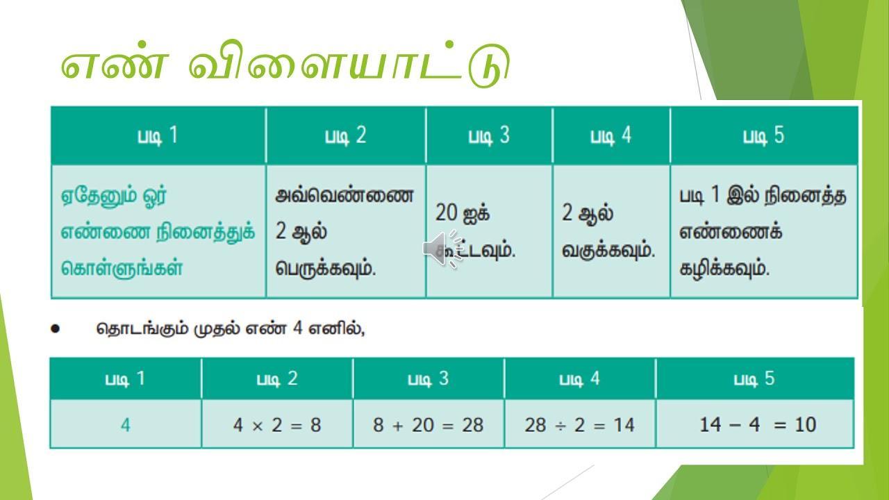 Algebra Introductie Werkbladen 9