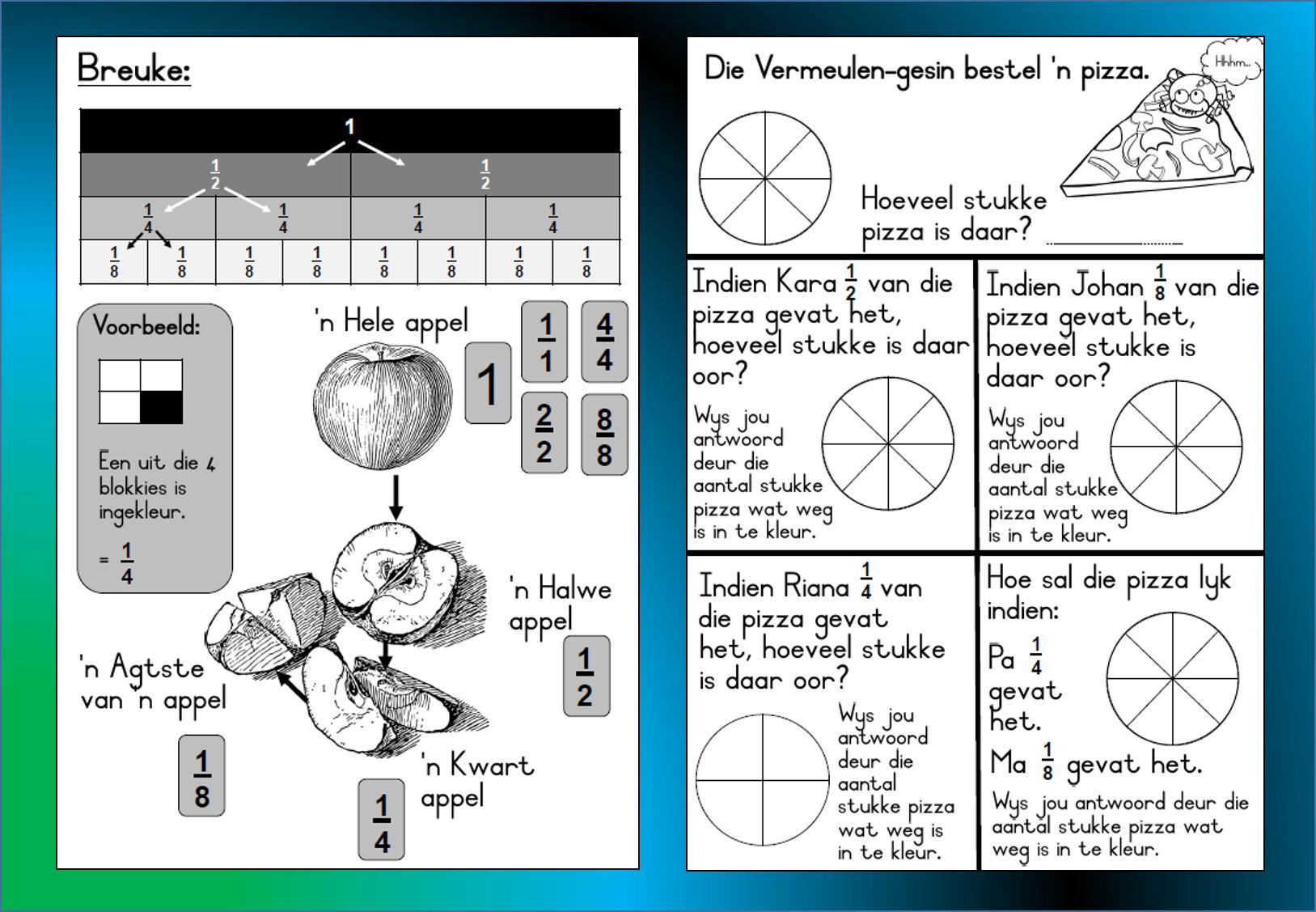 Algebra-werkbladen Voor Graad 5 3