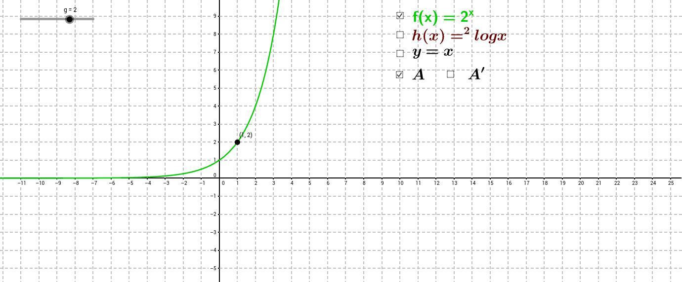 Algebra-werkbladvergelijkingen 1