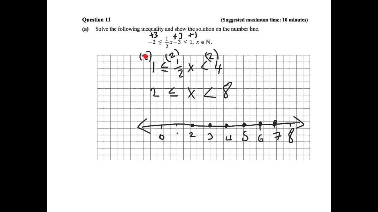 Junior Algebra-werkbladen 9