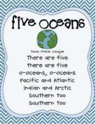 ocean-names