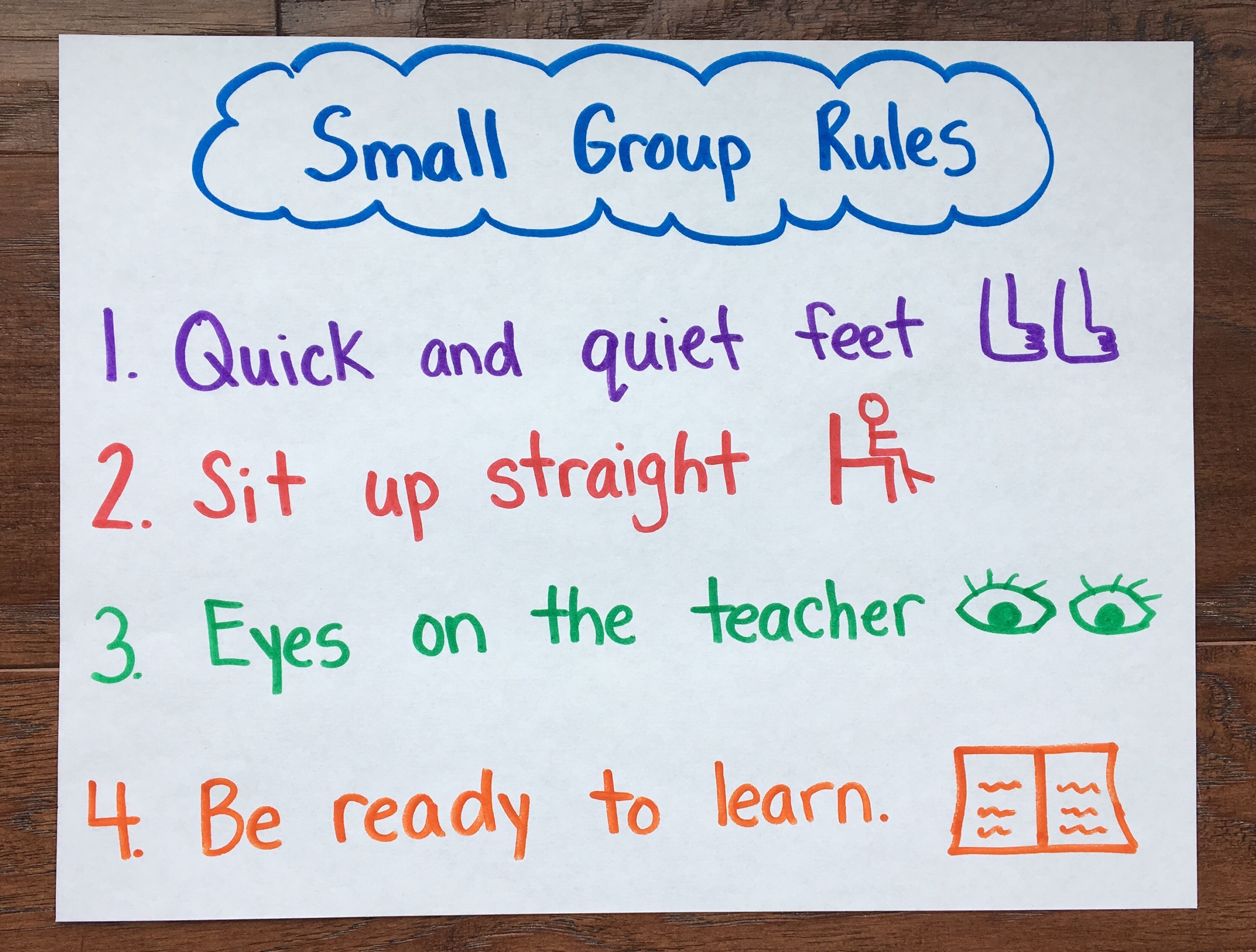 Guided Reading Groups In 15 Minutes