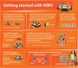 KIBO 21 Quick Start Guide