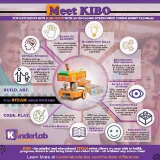 Meet KIBO the screen-free STEM robot