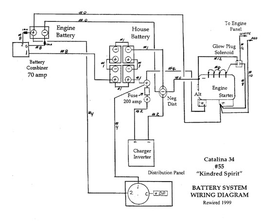 shoprider sprinter wiring diagram