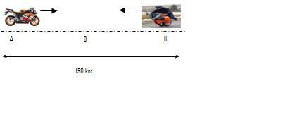Glb Fisika Itu Mudah