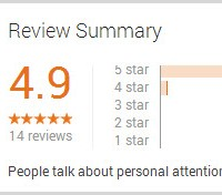 Reviews On Google Plus Local