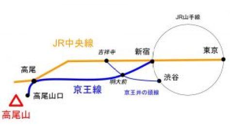 概略図(高尾山へのアクセス)