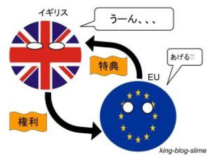 イギリスとEUの関係