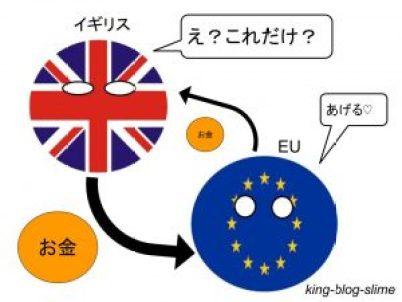 EUとイギリスの関係