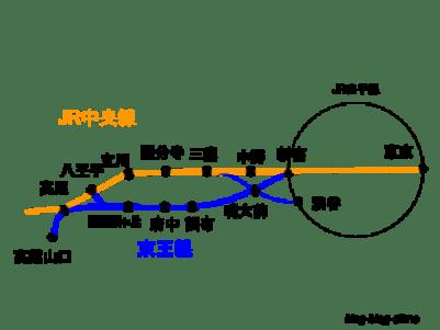 京王線沿線