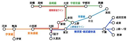 JR東日本の普通グリーン車運転区間