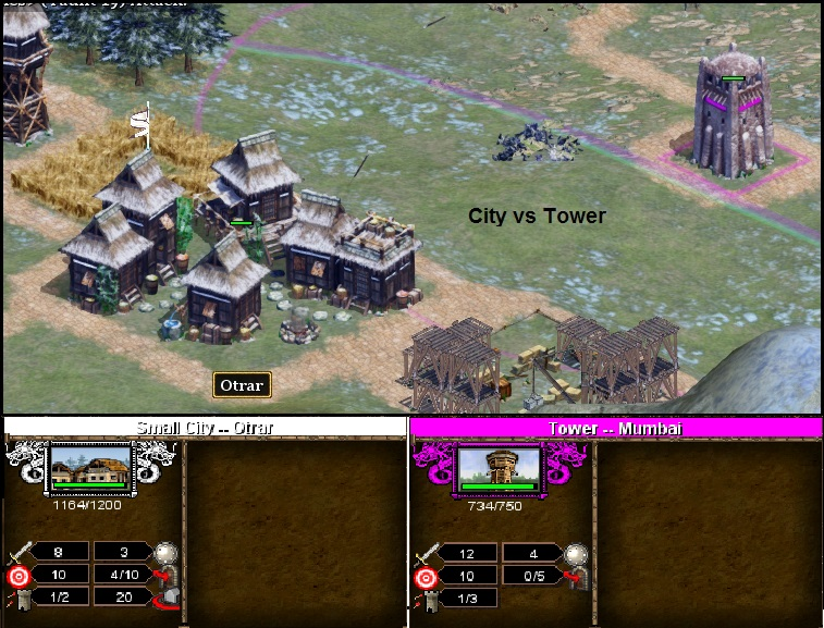 Tower Strategy