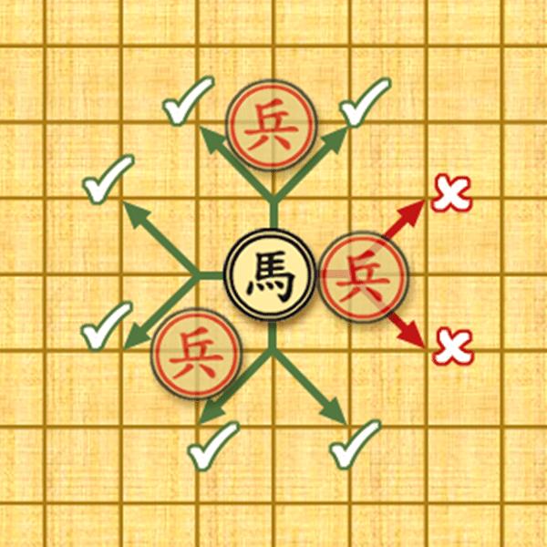 hướng dẫn cách chơi cờ tướng
