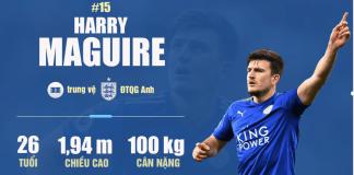 harry maguire cái tên giá 80 triệu bảng liệu có xứng đáng
