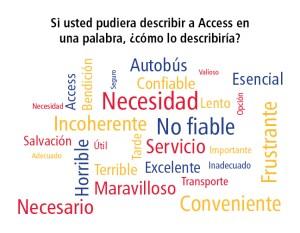 access-wordle-spanish