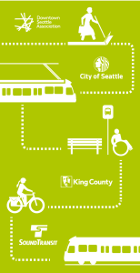 Graphic showing four partners, walking busing, biking, and train riding. Seattle, King County, Sound Transit, Downtown Seattle Association