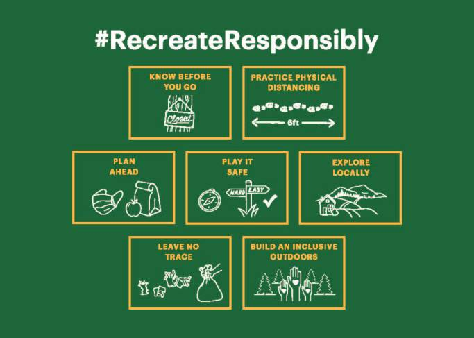 Graphic with tips to recreate responsibly.