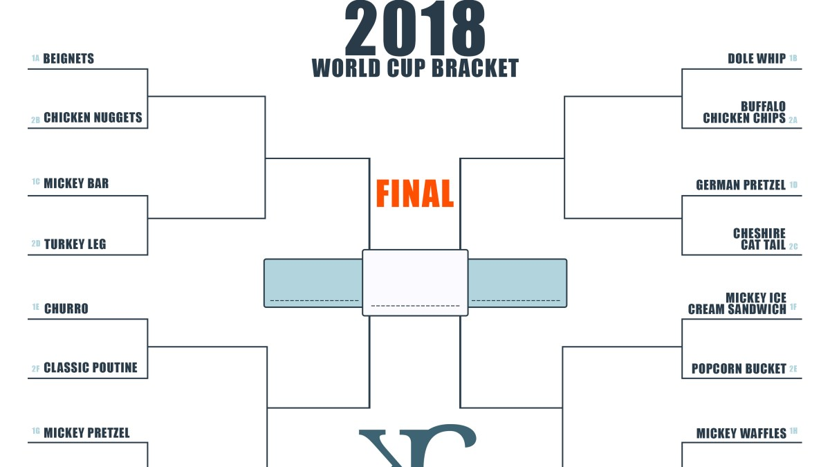 2018 KC World Cup: Top 16
