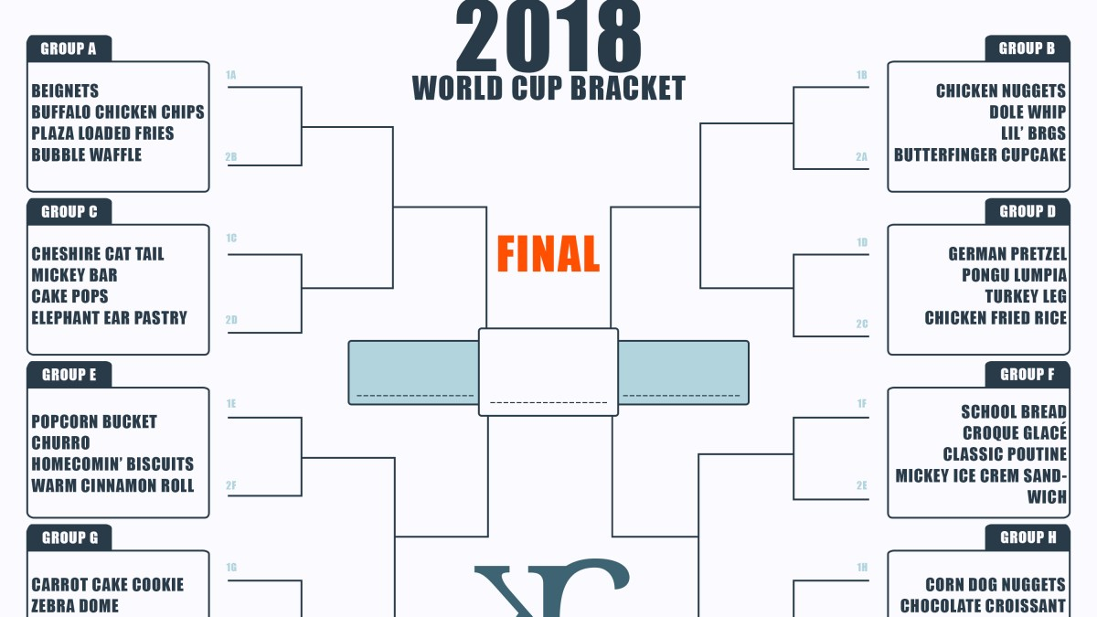 2018 KC World Cup