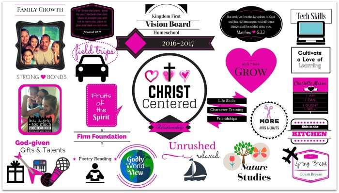 Kingdom First Homeschool vision board
