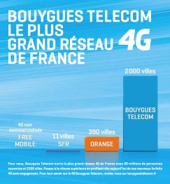 Affiches BOUYGUES