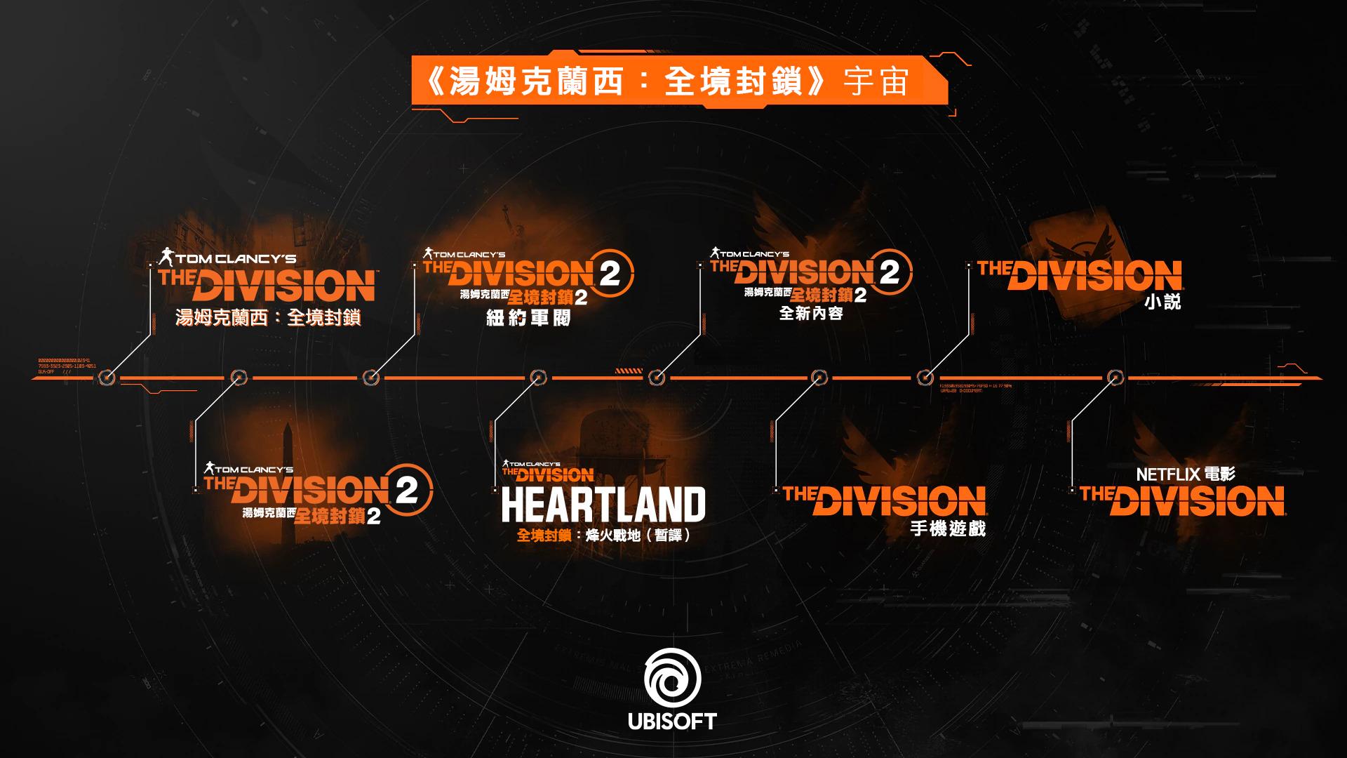 TDF_Timeline_TCH