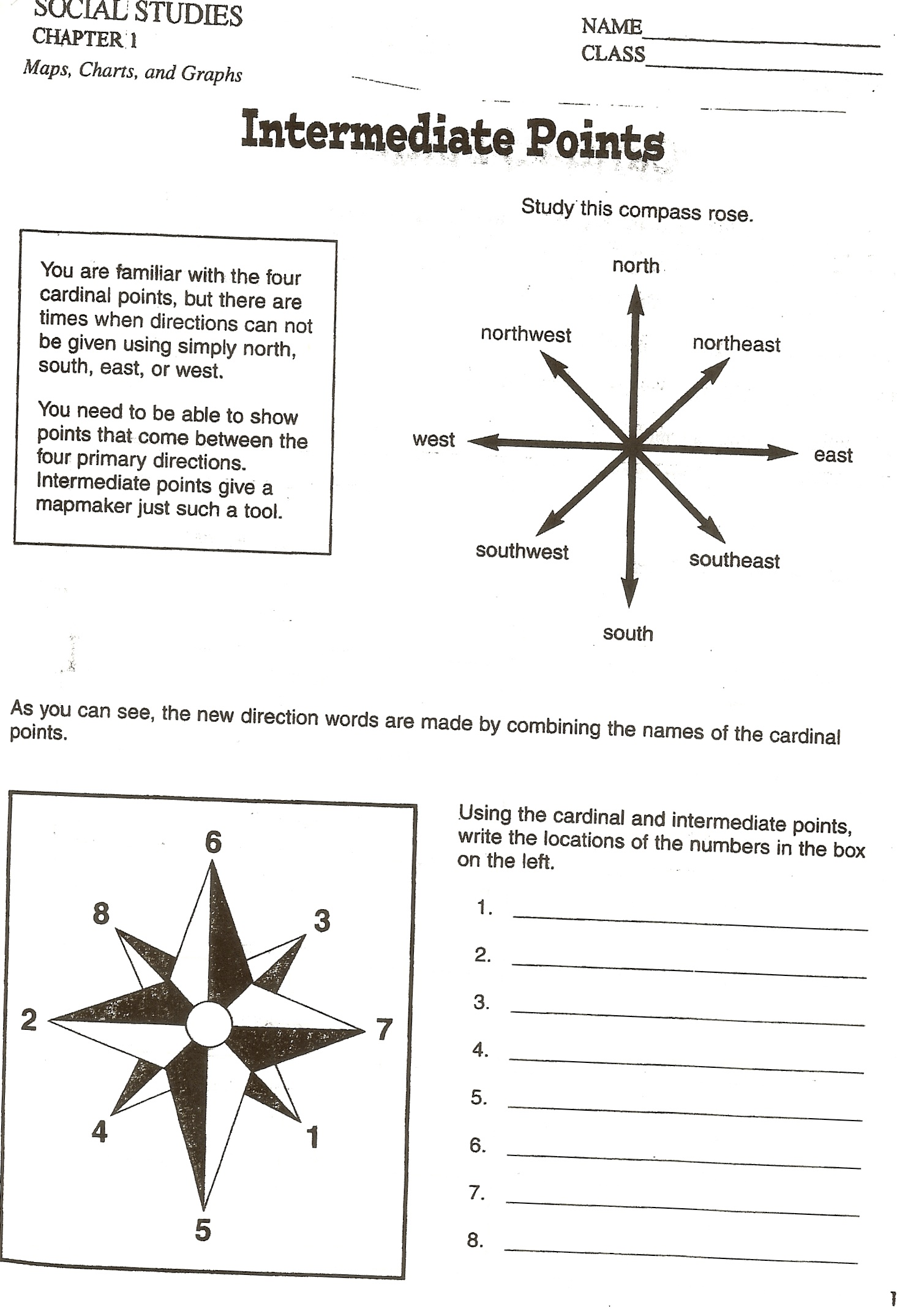 Directions Points Compass Worksheets