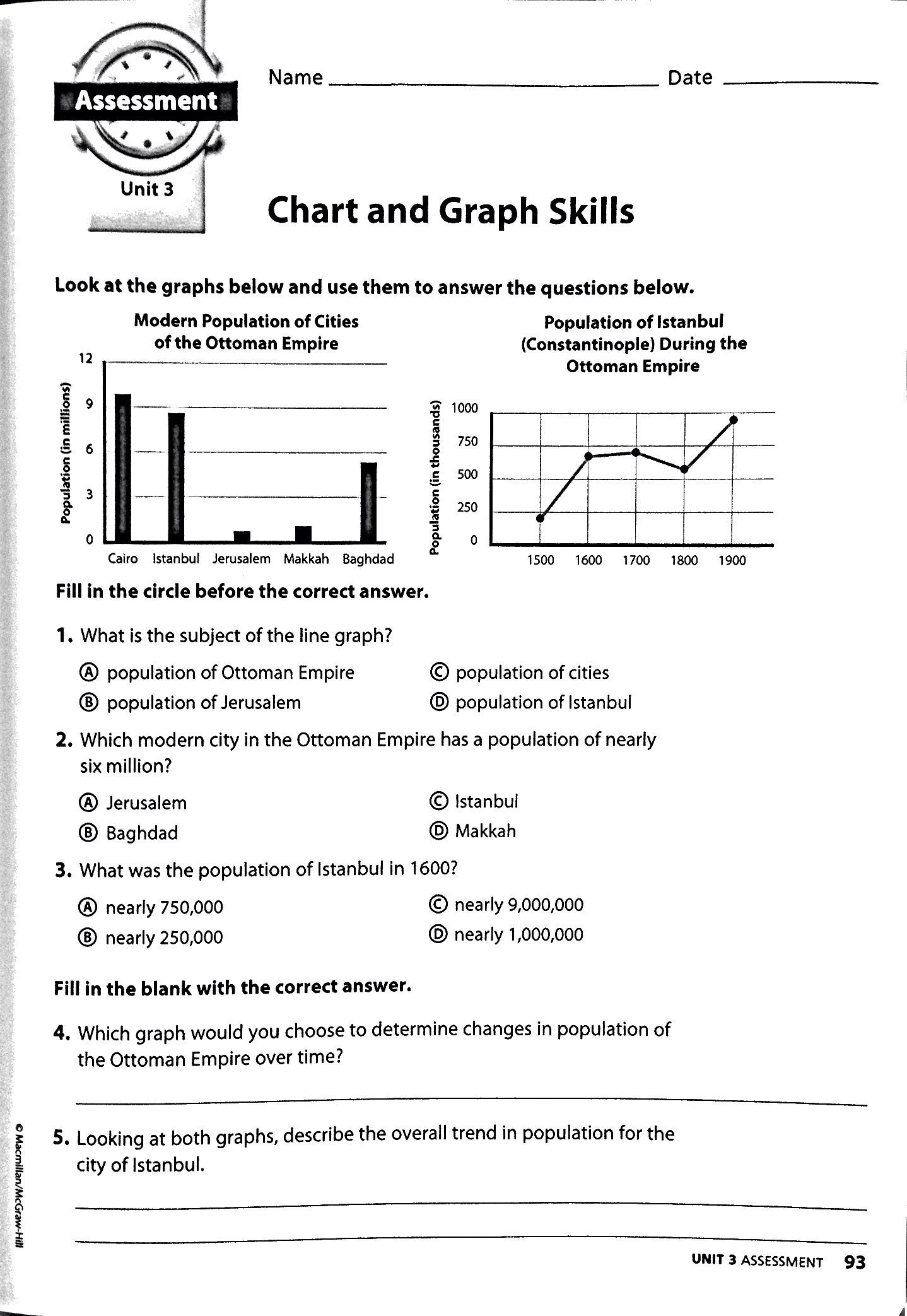 Worksheet Charts And Graphs Worksheets Grass Fedjp Worksheet Study Site