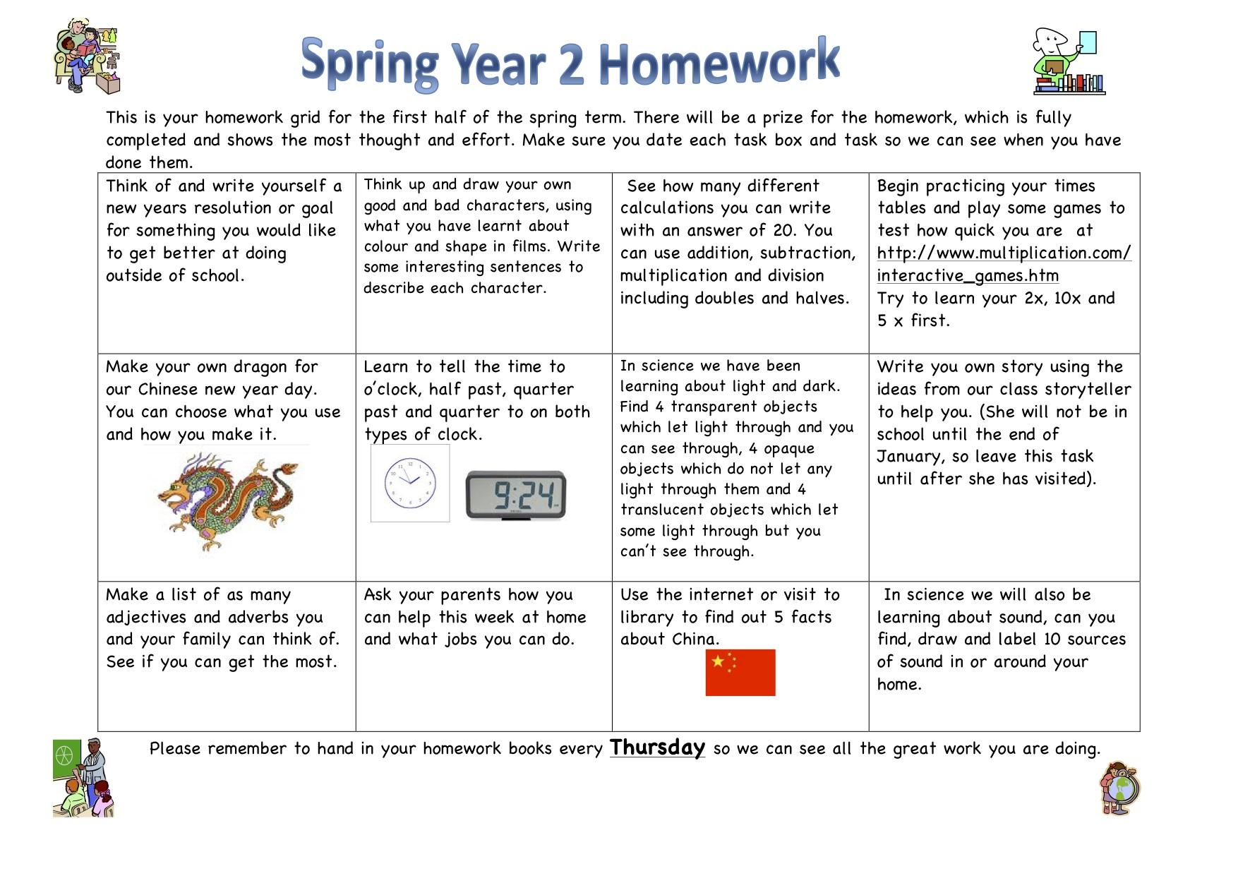 Lesson 2 Homework Practice Critical Attributes Of Similar