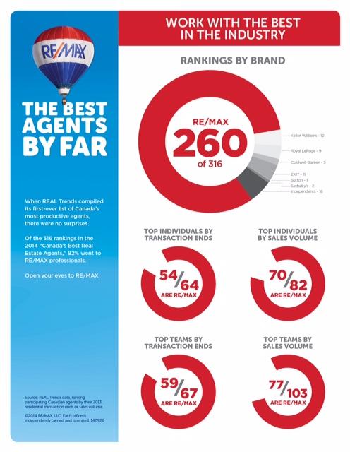 140926_CANADAS-Best-Agents