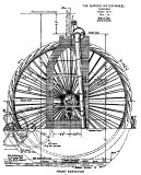 burden waterwheel 1850 B