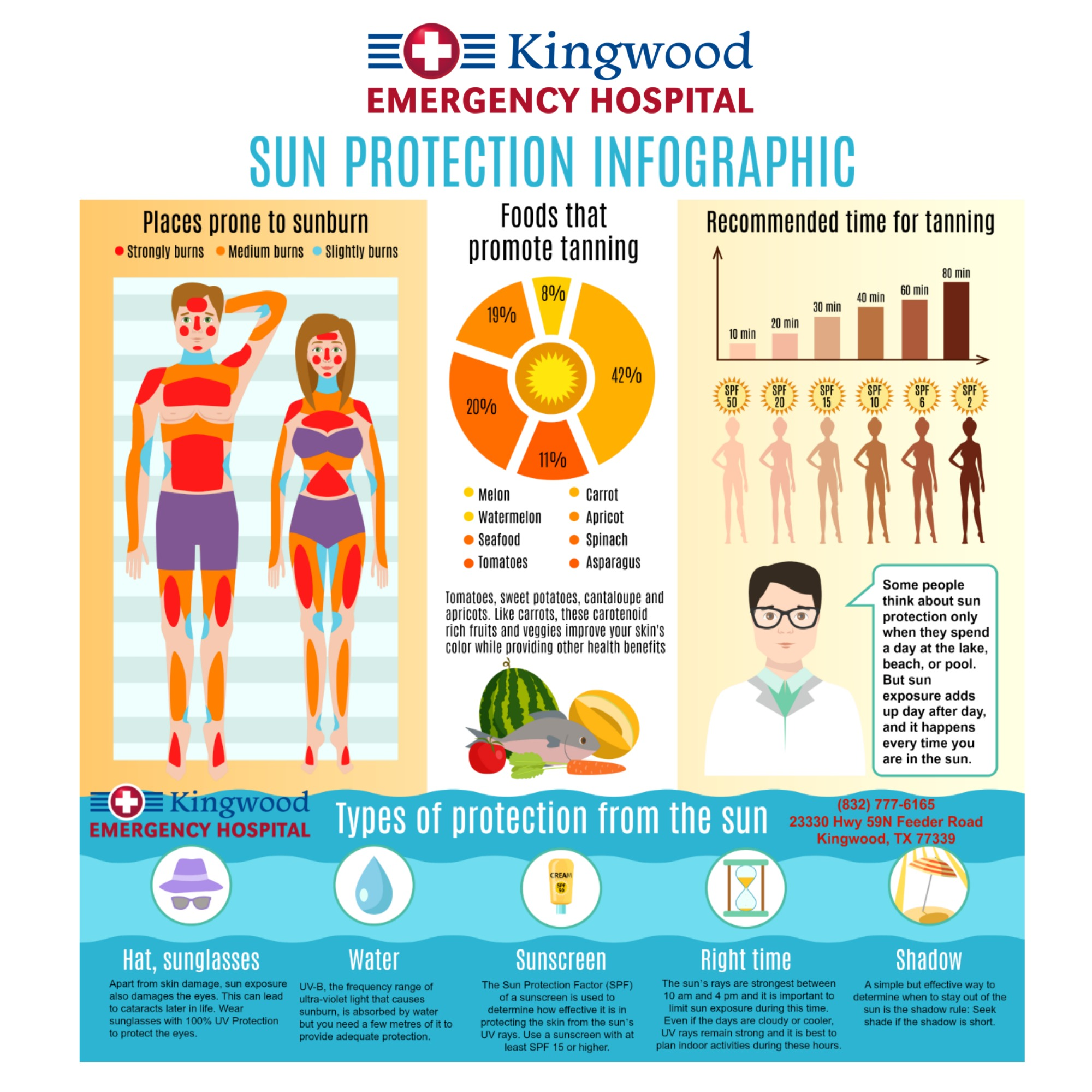 Family Summer Sun Safety Tips
