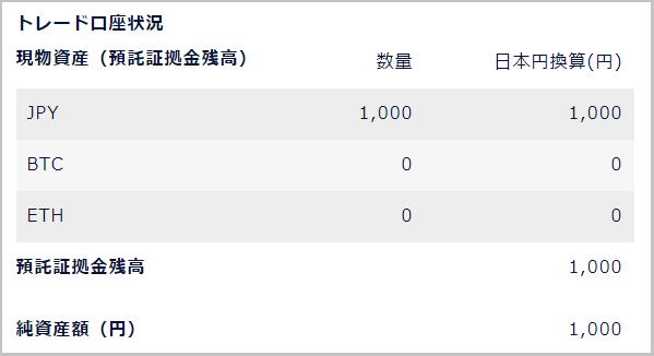 DMM Bitcoinの口座に1,000円